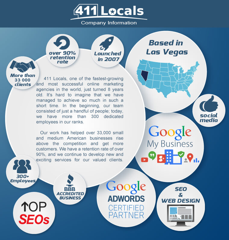 information about 411 locals and company services